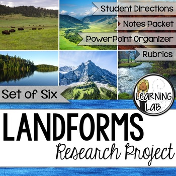 Landforms Guided Research Project
