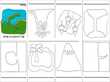 Landforms-Resources for teaching Landforms