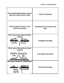 Landforms Review Questions
