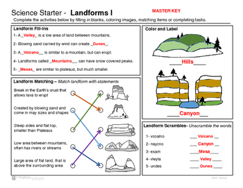 Landforms- Science Starter - review or starter activities