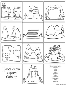 Landforms Tab-Its®