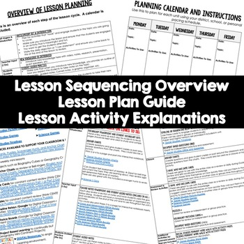 Landforms & Topography Unit Lesson Plan Guide for NGSS Science, BACK TO SCHOOL