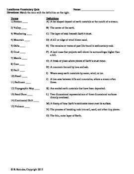 Landforms Vocabulary Quizzes