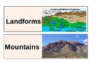Landforms Vocabulary