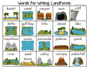 landforms word list writing center by the kinder kids tpt. Black Bedroom Furniture Sets. Home Design Ideas