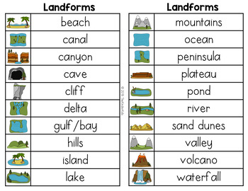 Landforms Word List - Writing Center