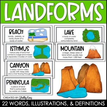 Landforms Word Wall Cards - Words, Descriptions, and Pictures