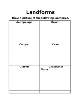 Landforms Worksheet by Rachele Petosa | Teachers Pay Teachers