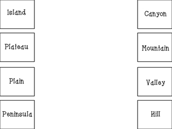 Landforms {science foldable, wordsearch, and word match activity}