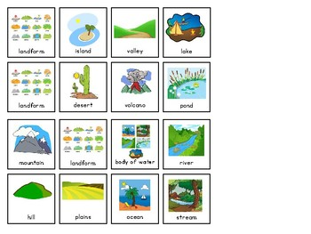 Landforms an Adapted book for Early Childhood and Autism Students