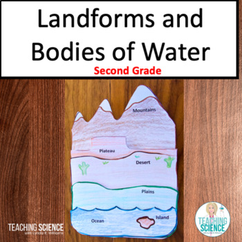 Landforms and Bodies of Water Close Read, Lab and Game NGSS 2-ESS2-2