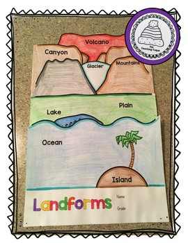Landforms and Bodies of Water Flip Book!