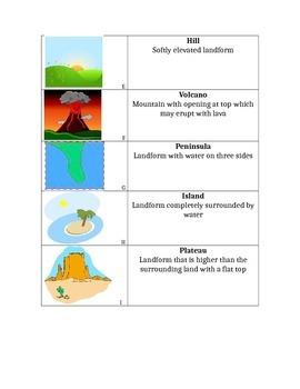 Landforms and Bodies of Water Lap Folder