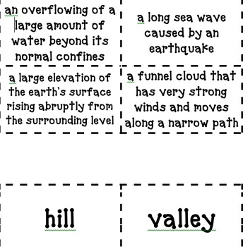 Landforms and Changes to Earth's Surface vocabulary cards