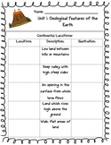 Landforms and Geological Features of the Earth Study Guide