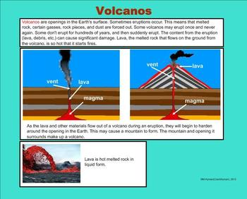 Landforms and land changes 3 in 1 3rd grade smartboard pack by mike landforms and land changes 3 in 1 3rd grade smartboard pack ccuart Image collections