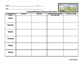 Landforms and Physical Features Graphic Organizer