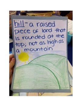 Landforms and Water Features Anchor Charts