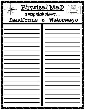 Landforms and Waterways T-Chart