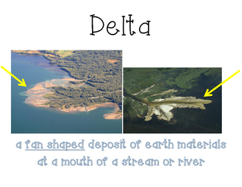 Landforms and their descriptions