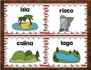 Landforms in spanish - Caracteristicas de la Tierra o Accidentes geograficos