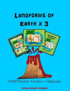 Landforms of Earth SMART Board Bundle