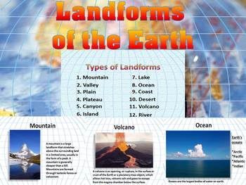 Landforms - Quiz - Mountain - Valley - Plain - Canyon - Interactive PowerPoint