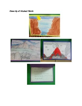 Landforms of the Earth Visual Dictionary