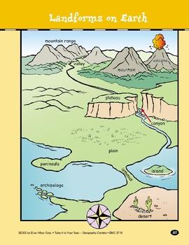 Landforms on Earth