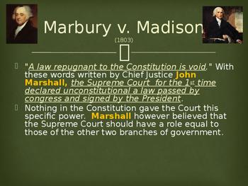 Landmark Supreme Court Cases - Marbury v. Madison