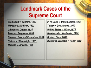 Landmark Supreme Court Cases - 13 Most Significant - Middle School - Summary
