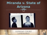 Landmark Supreme Court Cases - Miranda v. State of Arizona