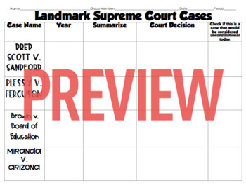 Landmark Supreme Court Cases (Stations Activity)