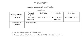 worksheet. Landmark Supreme Court Cases Worksheet. Grass Fedjp ...