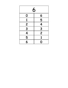 Landmarks (Envision math)