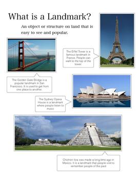 Landmarks from Around the World Poster