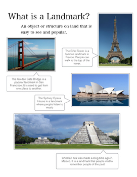 Landmarks from Around the World Poster