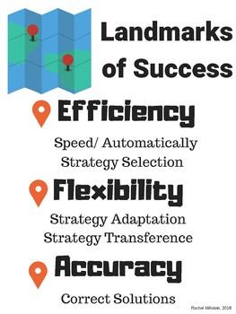 Landmarks of Success