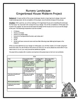 Landscaping Gingerbread Project
