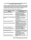 Language Acquisition VS. Learning Disability