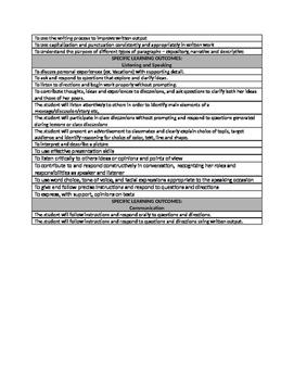 Language Arts Alternate Course Outcomes (Intermediate/Jr. High)
