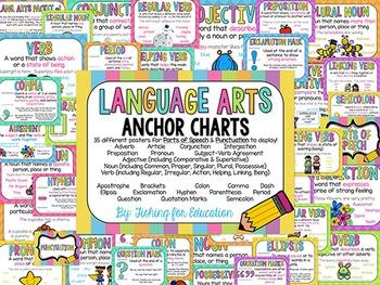 Language Arts Anchor Charts, Packet #1