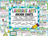 Language Arts Anchor Charts, Packet #1 - Ocean Waves Theme