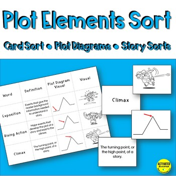 Vocabulary Card Sorts for Text Evidence, Paragraphs, Plot & Story Elements