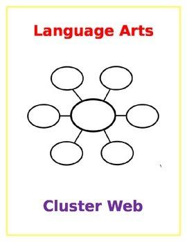 Language Arts Cluster/ The Rainbow Fish