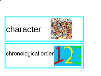 Language Arts Common Core Academic Vocabulary Word Wall