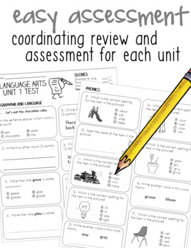 Language Arts Common Core Curriculum Map (Pacing Guide) and Assessments for 3rd