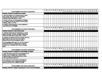 Language Arts Common Core Data Collection Tool