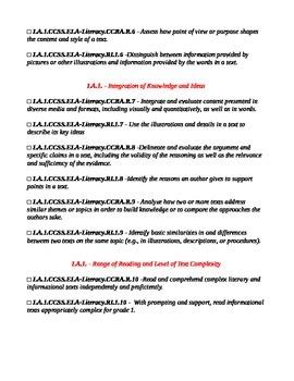 First Grade Language Arts Common Core Standards Checklist