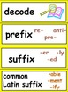 Language Arts Content Word Wall Cards for Third Grade- Common Core